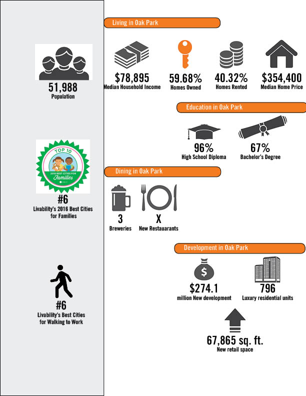 Culture_Infographic2